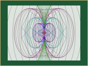 Implosion / Vortex Energy